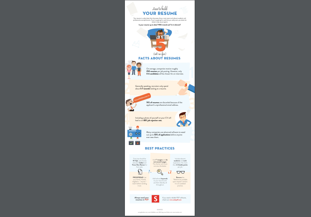 build your own resume infographic