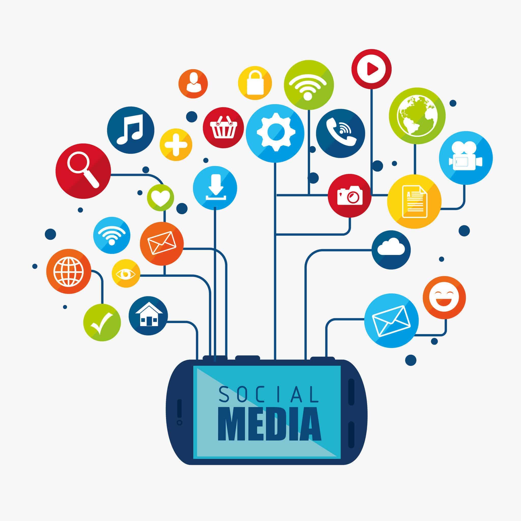 Social Media Marketing - goals