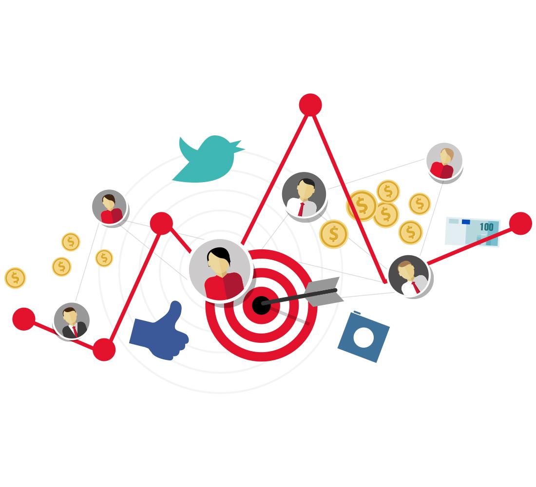 Social Media Marketing - metrics 3