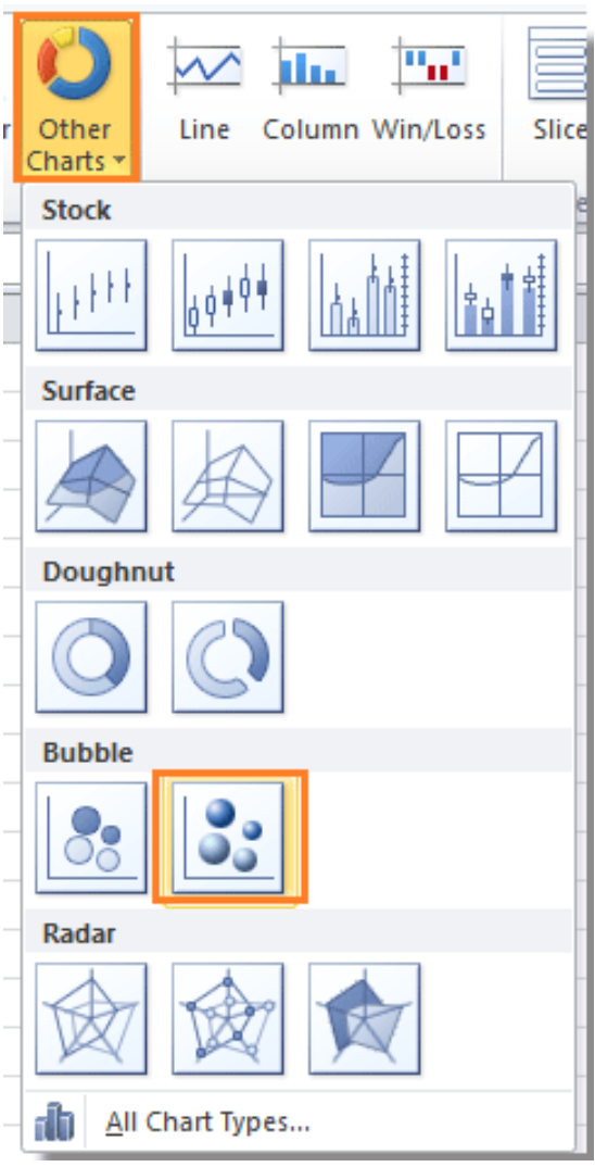 bubble charts 7 useful excel add-ins