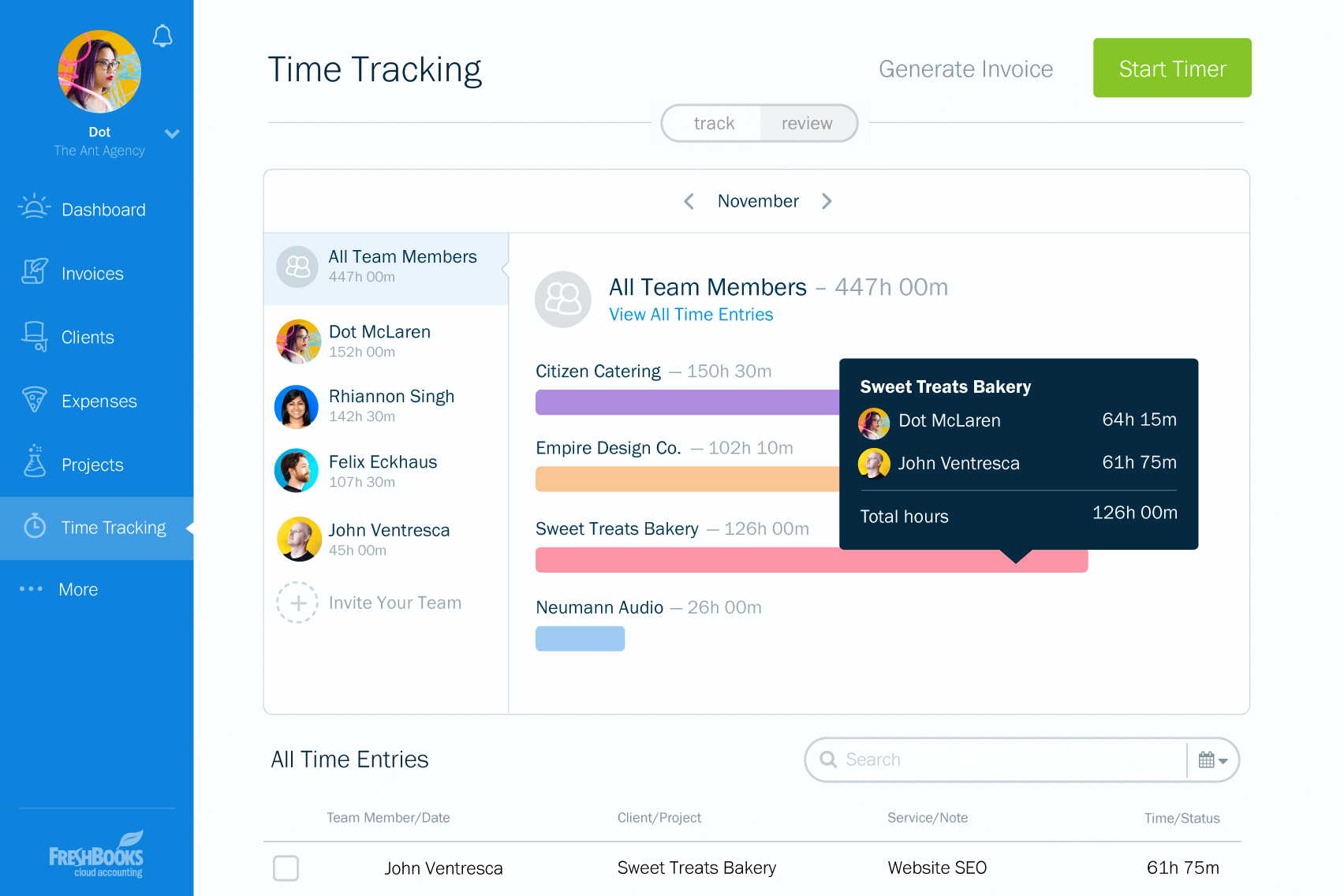 Freshbooks project management tools