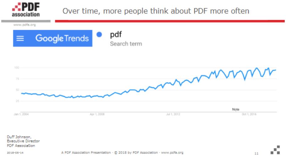 PDF ASsociation Trends