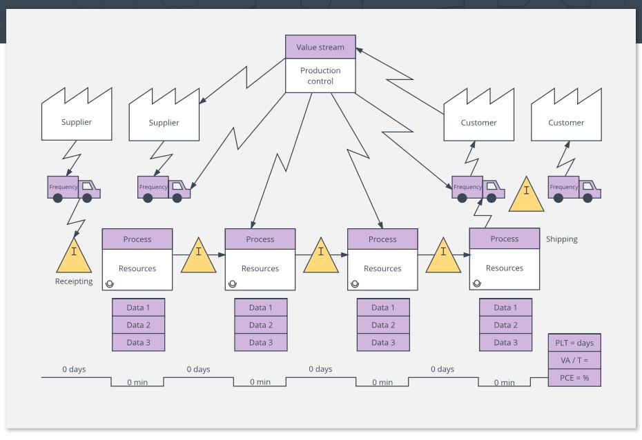 complex lucidcharts template