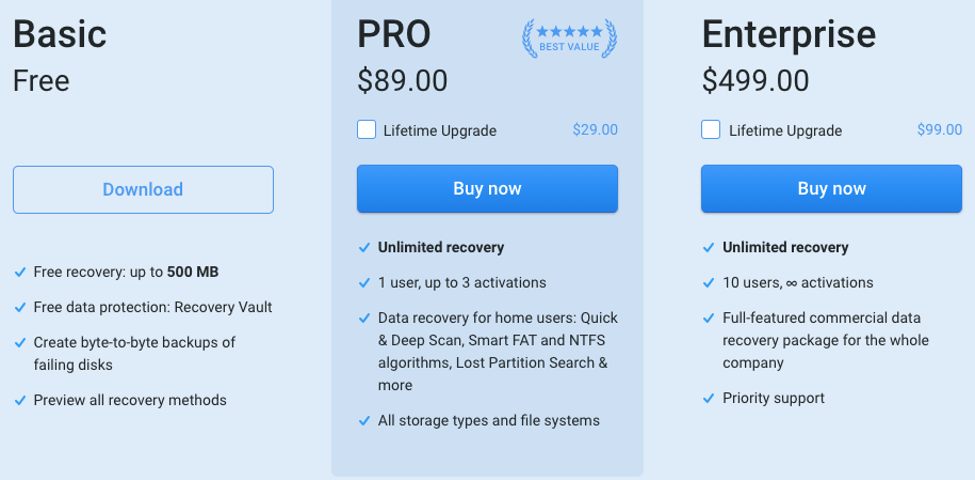 DiskDrill - Product Pricing - Soda PDF