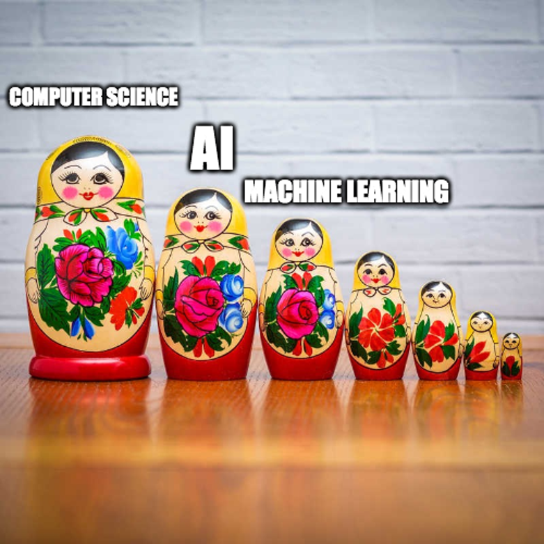 AI vs Machine Learning - What's the Difference